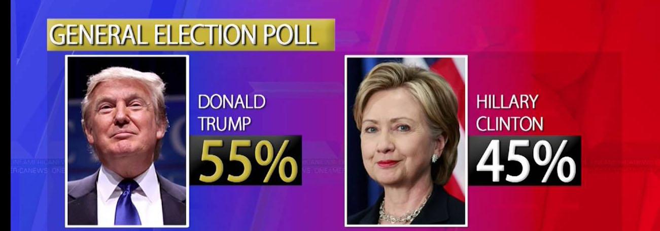 poll-1